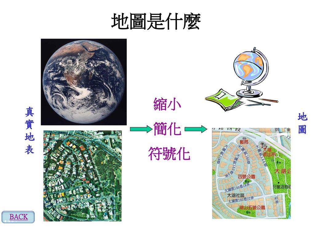 地圖是什麼 縮小 簡化 符號化 真實地表 地圖 BACK