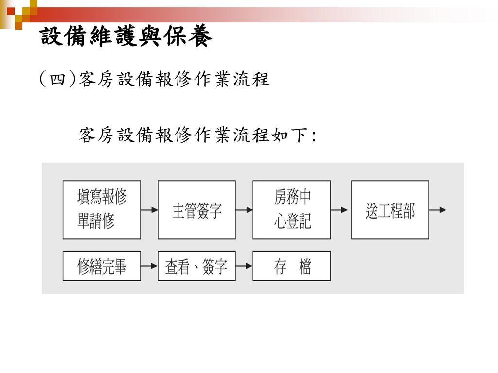 設備維護與保養 (四)客房設備報修作業流程 客房設備報修作業流程如下: