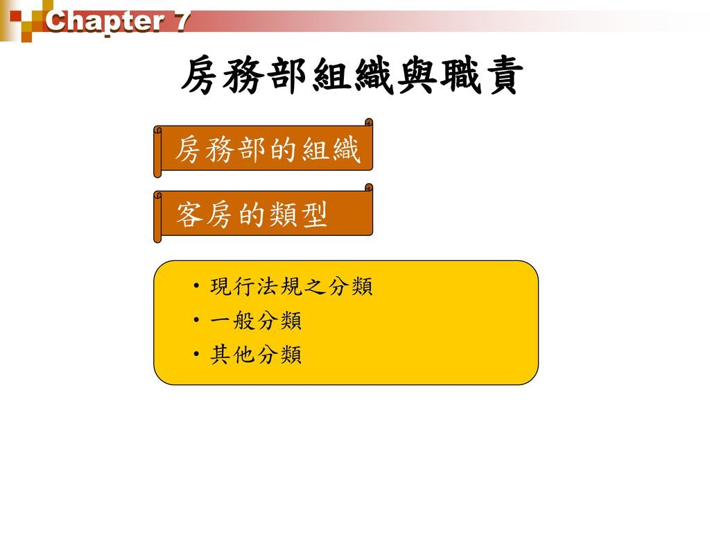 Chapter 7 房務部組織與職責 房務部的組織 客房的類型 現行法規之分類 一般分類 其他分類