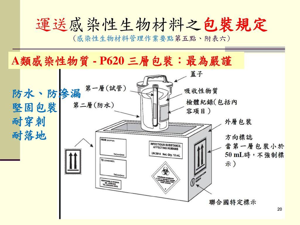 運送感染性生物材料之包裝規定 (感染性生物材料管理作業要點第五點、附表六)