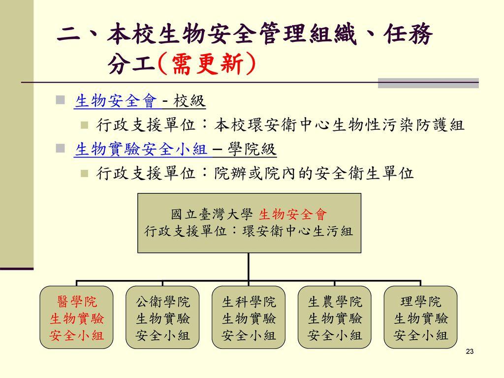 二、本校生物安全管理組織、任務 分工(需更新)