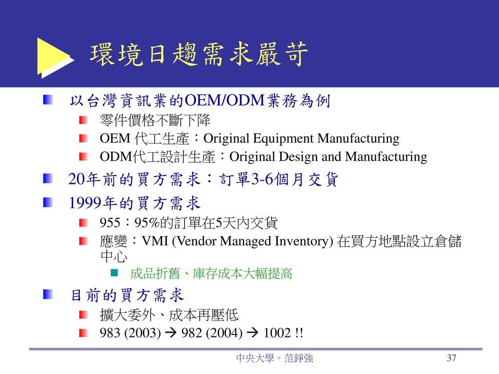 環境日趨需求嚴苛 以台灣資訊業的OEM/ODM業務為例 20年前的買方需求:訂單3-6個月交貨 1999年的買方需求 目前的買方需求