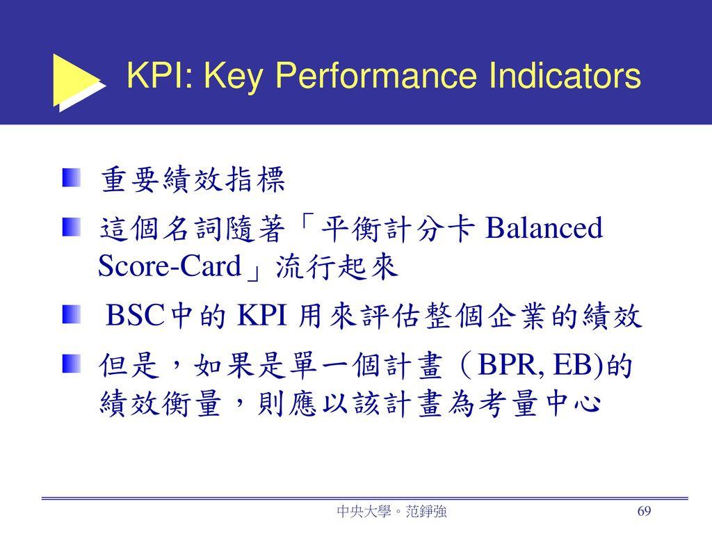 KPI: Key Performance Indicators