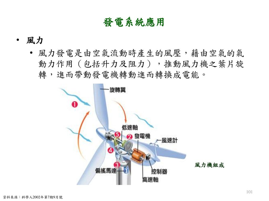 發電系統應用 風力. 風力發電是由空氣流動時產生的風壓,藉由空氣的氣動力作用(包括升力及阻力),推動風力機之葉片旋轉,進而帶動發電機轉動進而轉換成電能。 風力機組成.