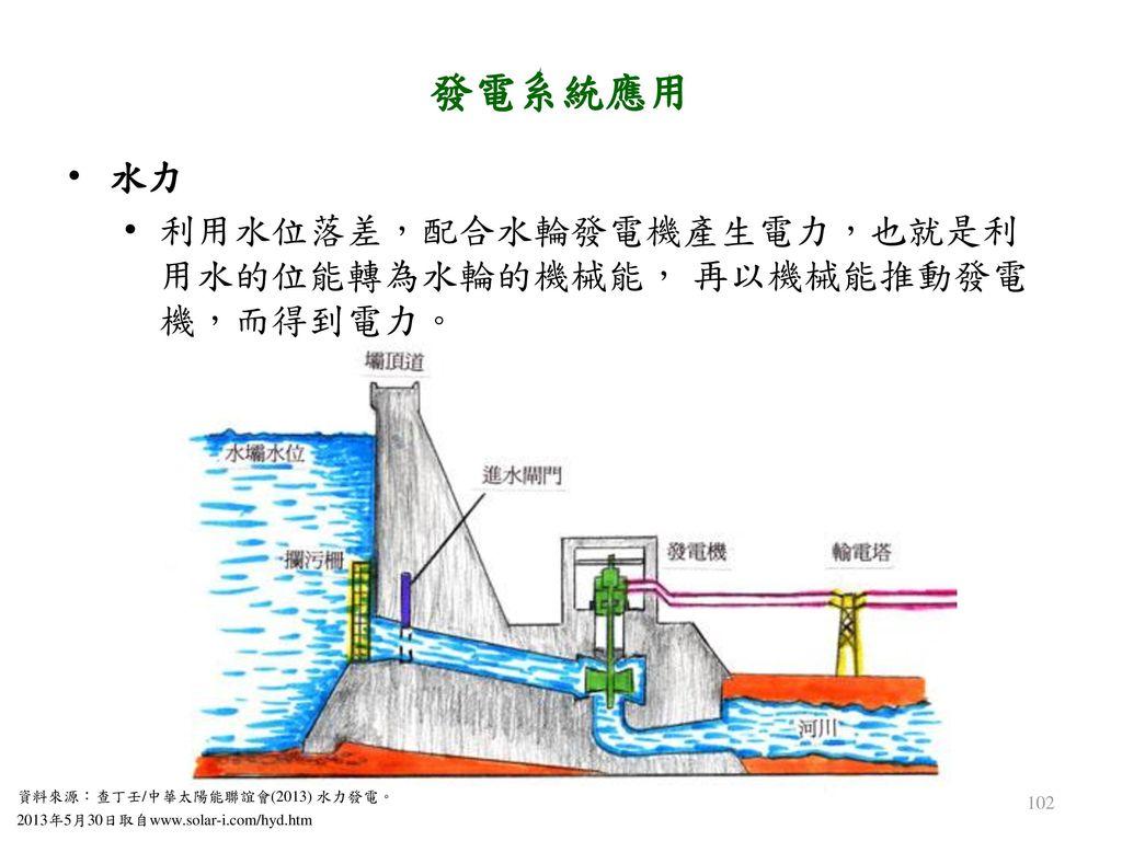發電系統應用 水力 利用水位落差,配合水輪發電機產生電力,也就是利用水的位能轉為水輪的機械能, 再以機械能推動發電機,而得到電力。