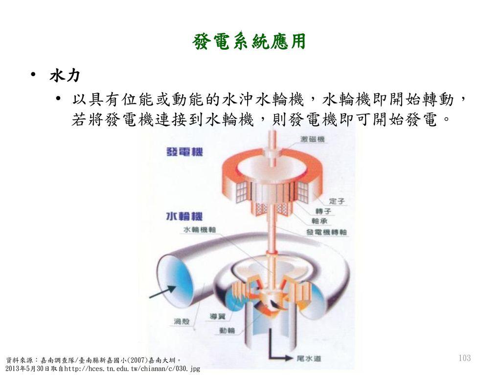 發電系統應用 水力 以具有位能或動能的水沖水輪機,水輪機即開始轉動,若將發電機連接到水輪機,則發電機即可開始發電。