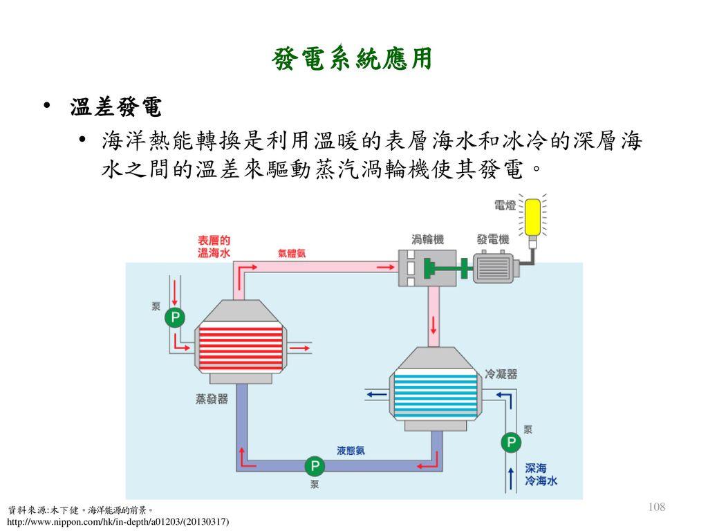 發電系統應用 溫差發電 海洋熱能轉換是利用溫暖的表層海水和冰冷的深層海水之間的溫差來驅動蒸汽渦輪機使其發電。