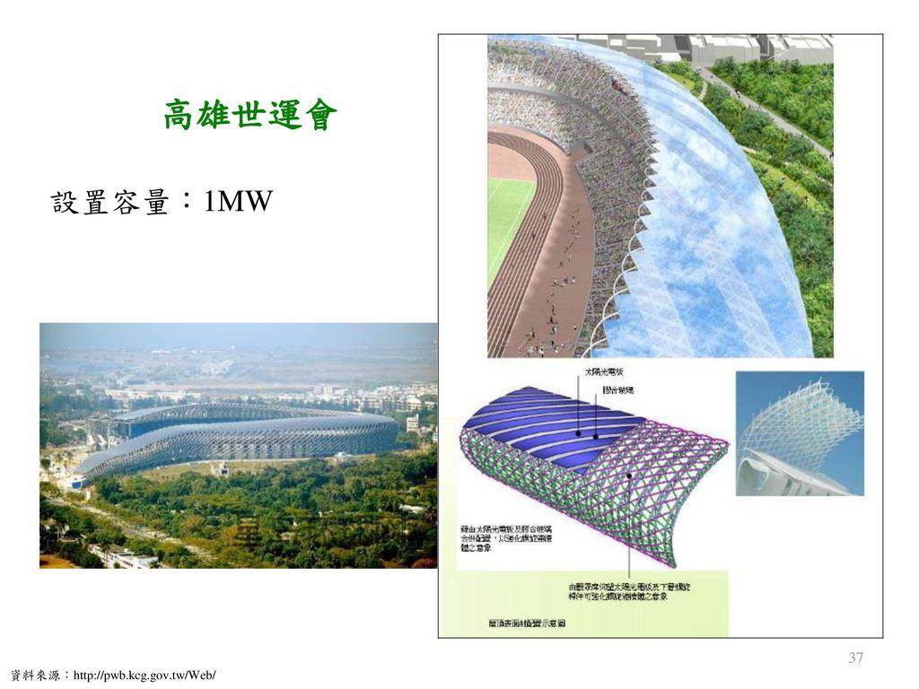 高雄世運會 設置容量:1MW 資料來源:http://pwb.kcg.gov.tw/Web/