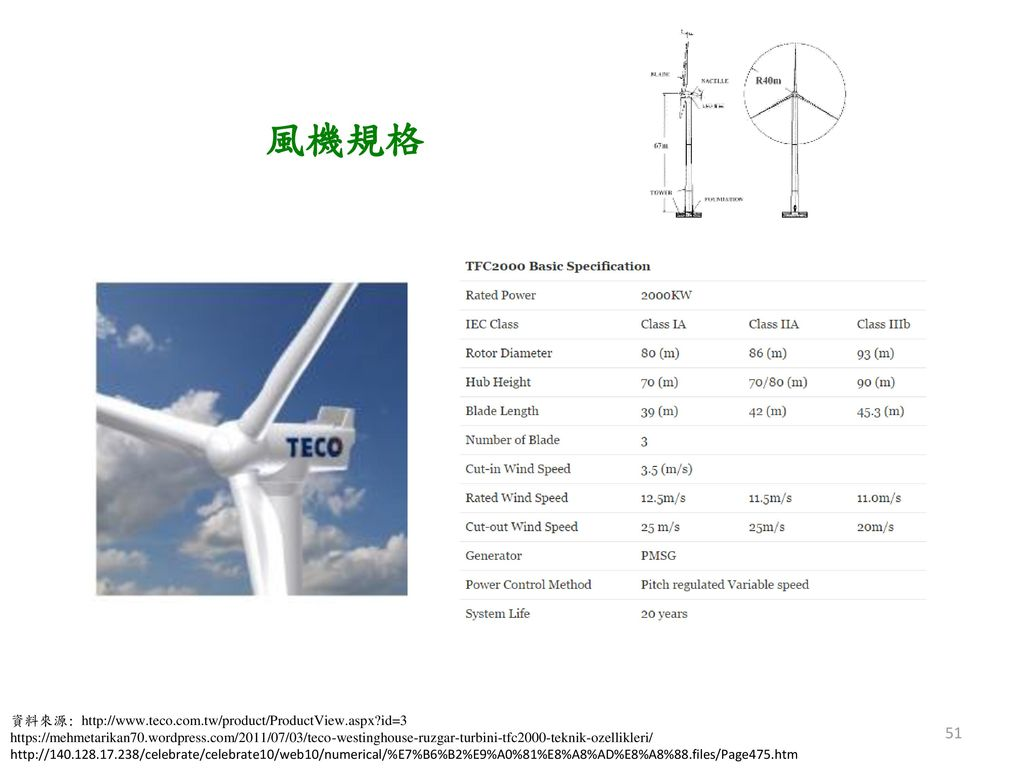 風機規格 資料來源: http://www.teco.com.tw/product/ProductView.aspx id=3