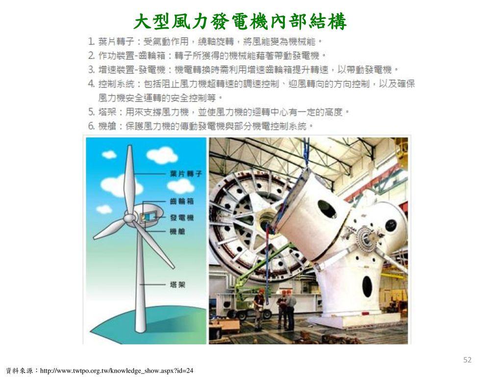 大型風力發電機內部結構 資料來源:http://www.twtpo.org.tw/knowledge_show.aspx id=24