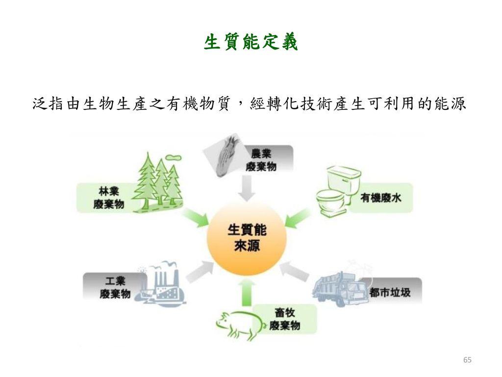 生質能定義 泛指由生物生產之有機物質,經轉化技術產生可利用的能源