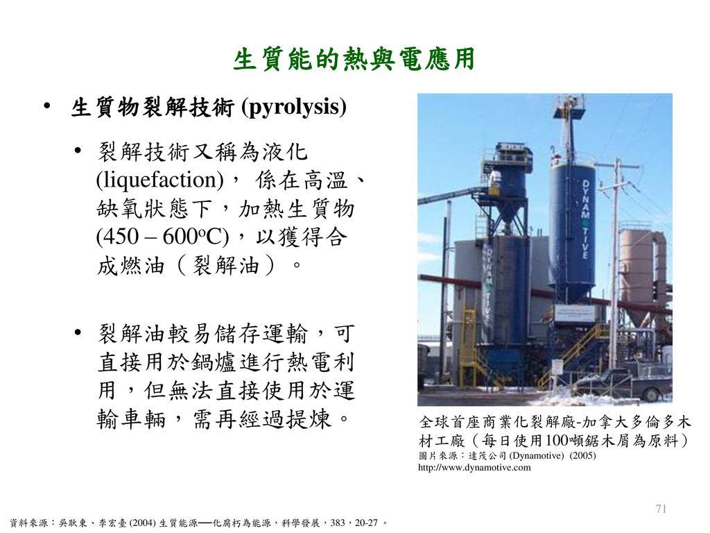 生質能的熱與電應用 生質物裂解技術 (pyrolysis)