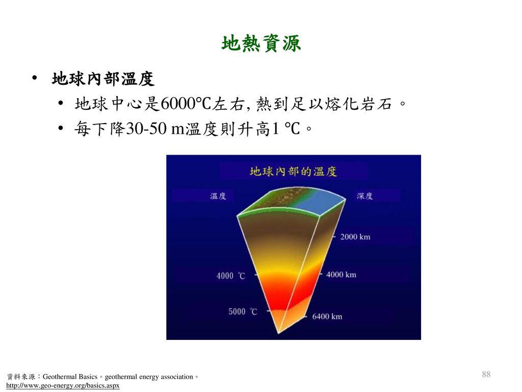 地熱資源 地球內部溫度 地球中心是6000℃左右, 熱到足以熔化岩石。 每下降30-50 m溫度則升高1 ℃。