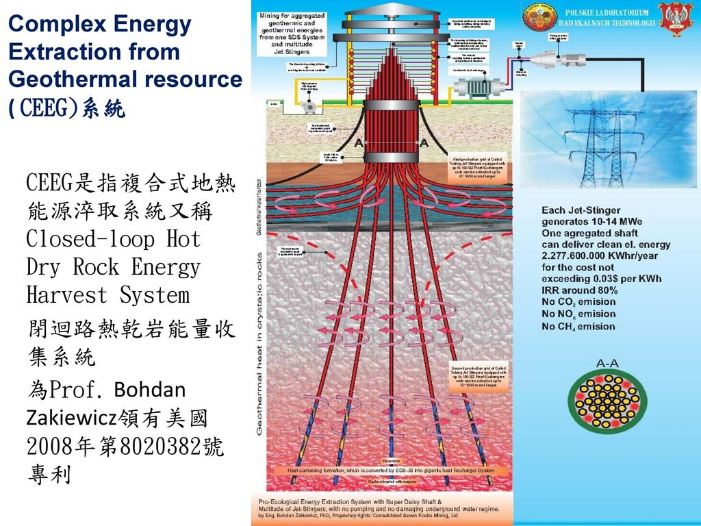 Complex Energy Extraction from Geothermal resource ( CEEG)系統
