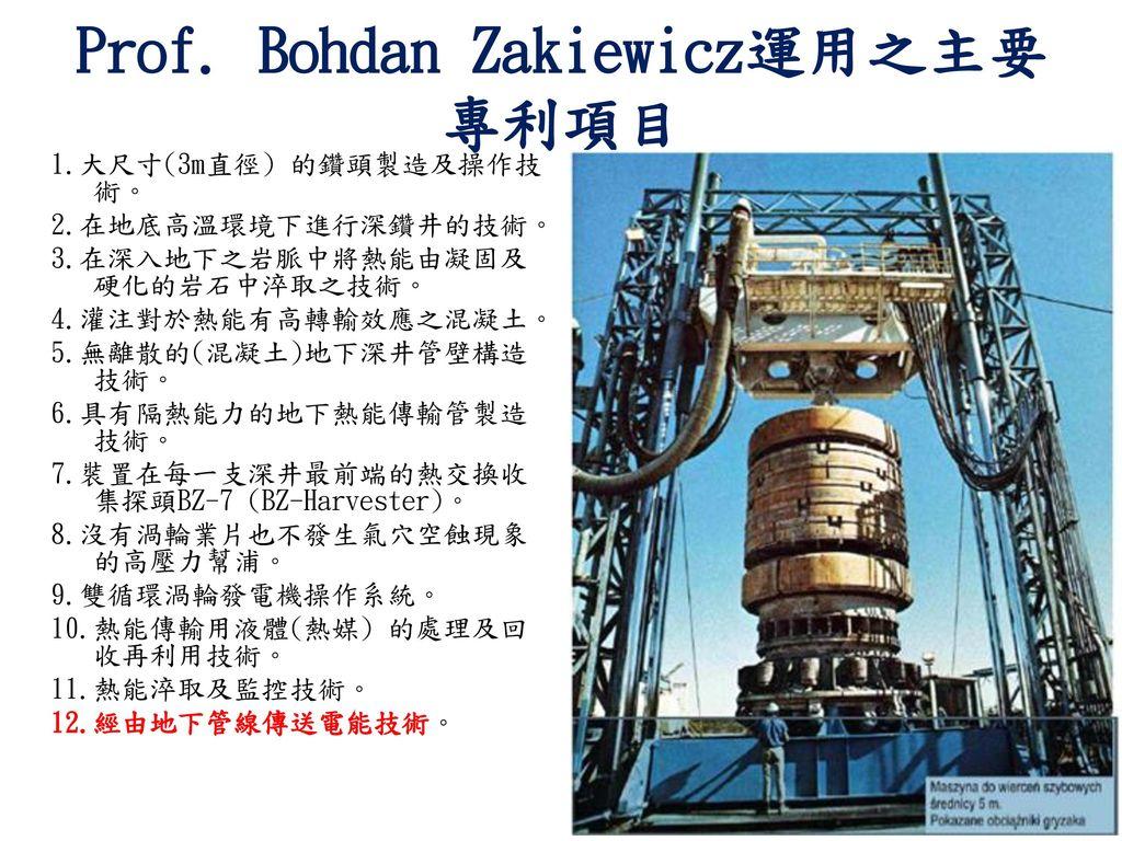 Prof. Bohdan Zakiewicz運用之主要專利項目