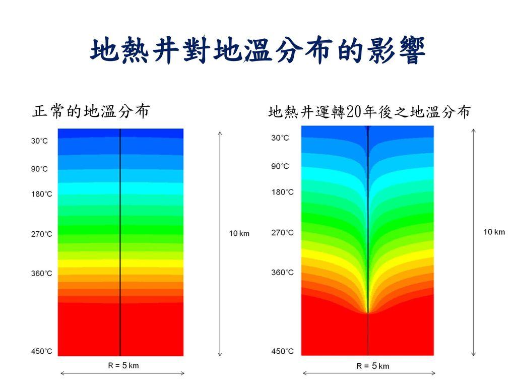 地熱井對地溫分布的影響 正常的地溫分布 地熱井運轉20年後之地溫分布