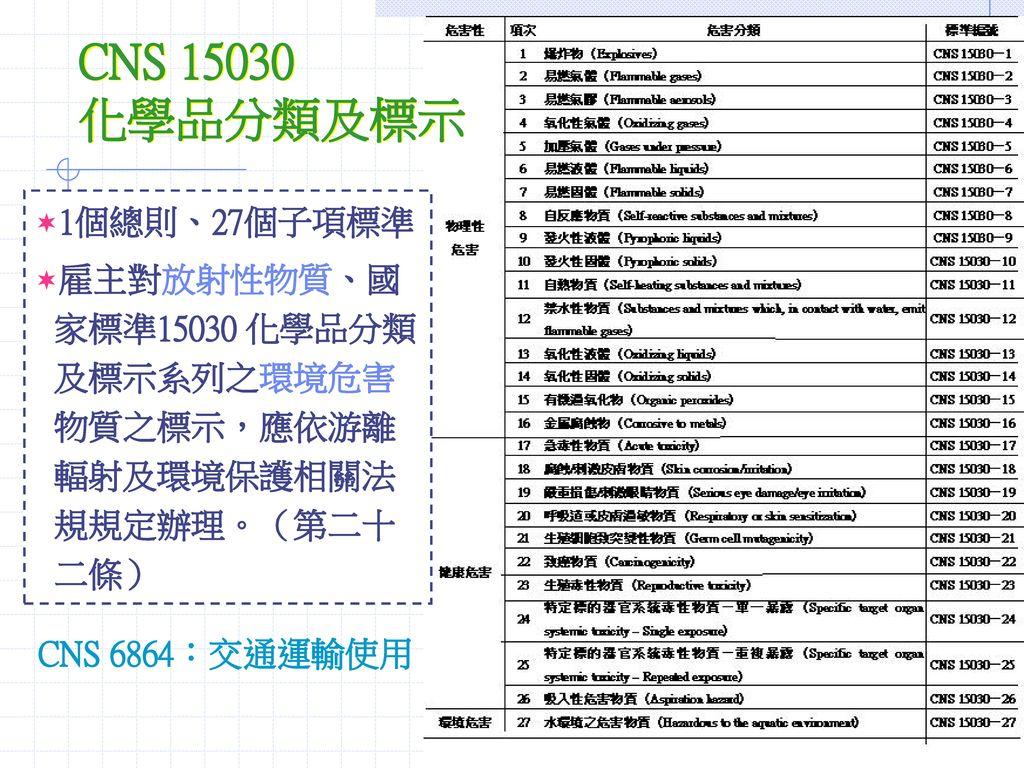 CNS 15030 化學品分類及標示 1個總則、27個子項標準