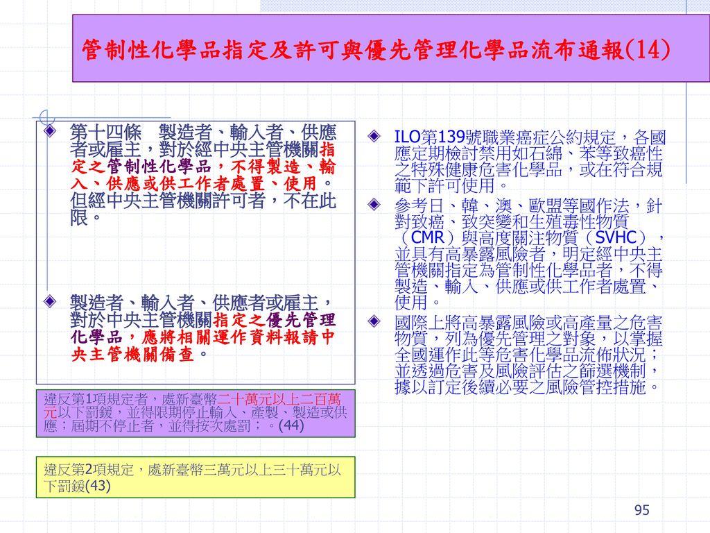管制性化學品指定及許可與優先管理化學品流布通報(14)