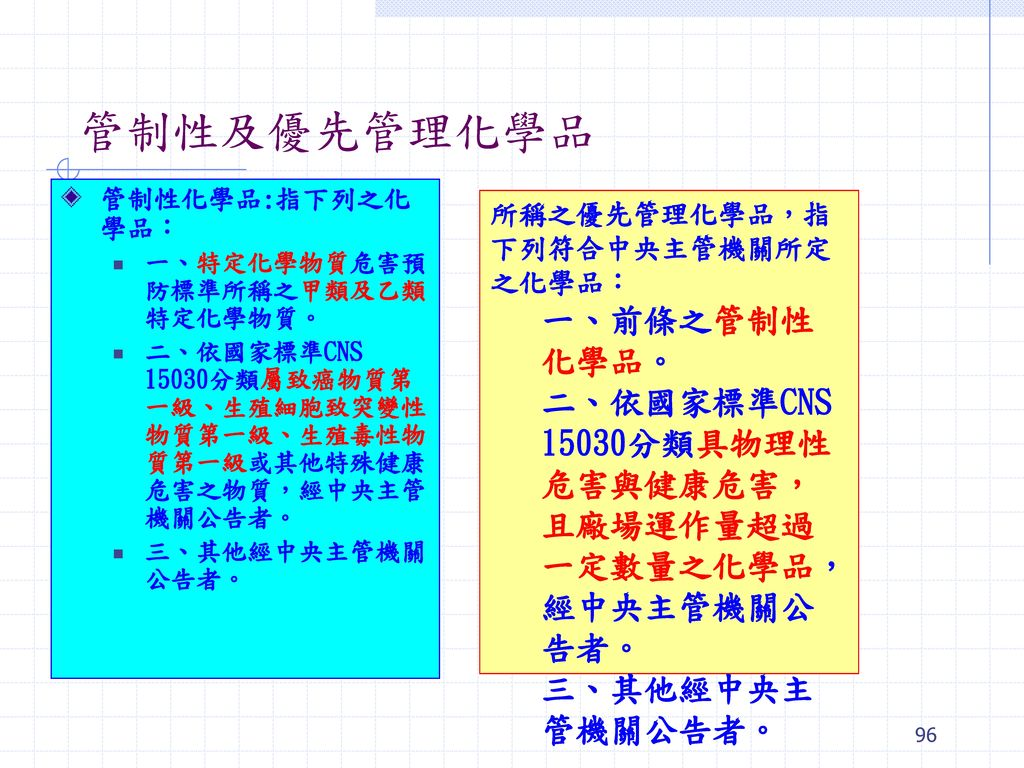 管制性及優先管理化學品 一、前條之管制性化學品。