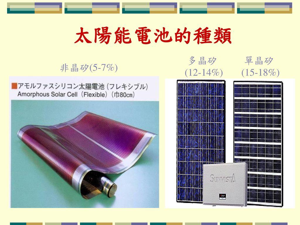 太陽能電池的種類 多晶矽 (12-14%) 單晶矽 (15-18%) 非晶矽(5-7%)