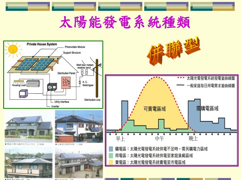 太陽能發電系統種類 併聯型