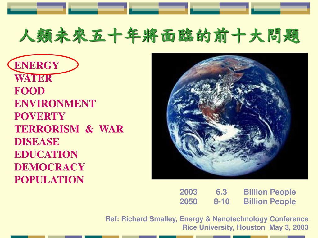 人類未來五十年將面臨的前十大問題 ENERGY WATER FOOD ENVIRONMENT POVERTY TERRORISM & WAR