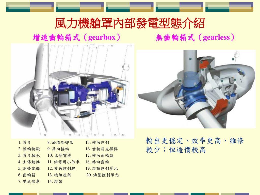 風力機艙罩內部發電型態介紹 增速齒輪箱式(gearbox) 無齒輪箱式(gearless)