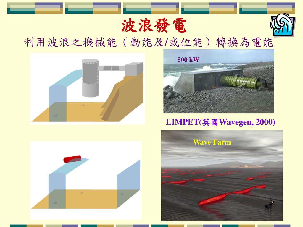 波浪發電 利用波浪之機械能(動能及/或位能)轉換為電能 LIMPET(英國Wavegen, 2000)
