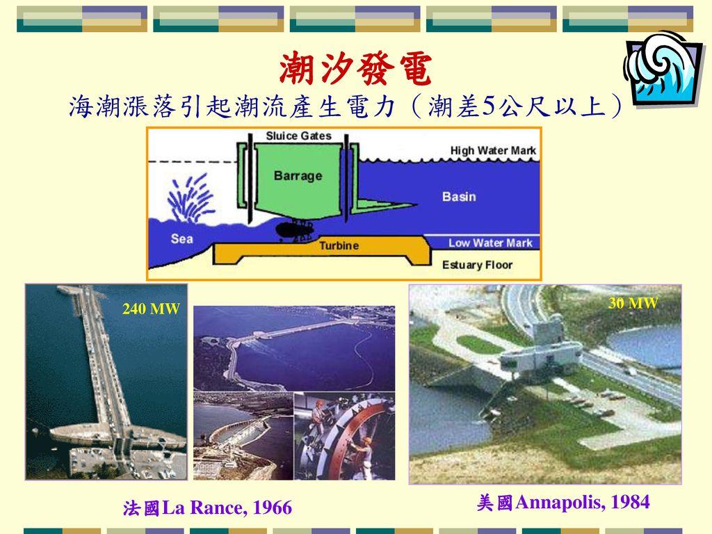 潮汐發電 海潮漲落引起潮流產生電力(潮差5公尺以上) 美國Annapolis, 1984 法國La Rance, 1966 30 MW