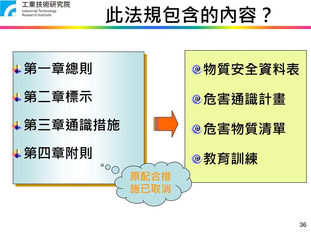 此法規包含的內容? 第一章總則 物質安全資料表 第二章標示 危害通識計畫 第三章通識措施 危害物質清單 第四章附則 教育訓練