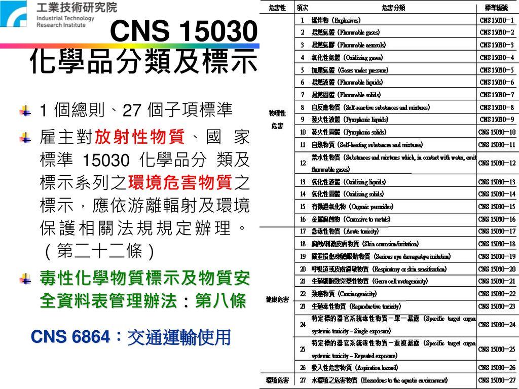 CNS 15030 化學品分類及標示 1 個總則、27 個子項標準
