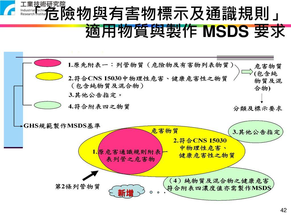 「危險物與有害物標示及通識規則」 適用物質與製作 MSDS 要求