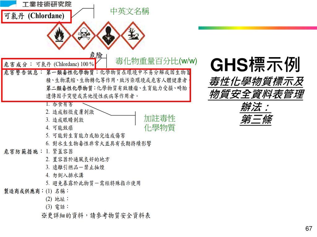 GHS標示例 毒性化學物質標示及物質安全資料表管理辦法: 第三條