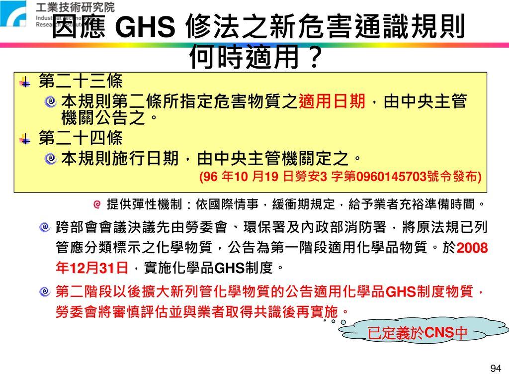 因應 GHS 修法之新危害通識規則 何時適用?