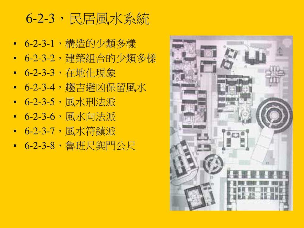 6-2-3,民居風水系統 6-2-3-1,構造的少類多樣 6-2-3-2,建築組合的少類多樣 6-2-3-3,在地化現象
