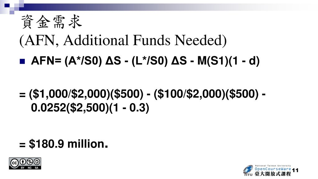 資金需求 (AFN, Additional Funds Needed)