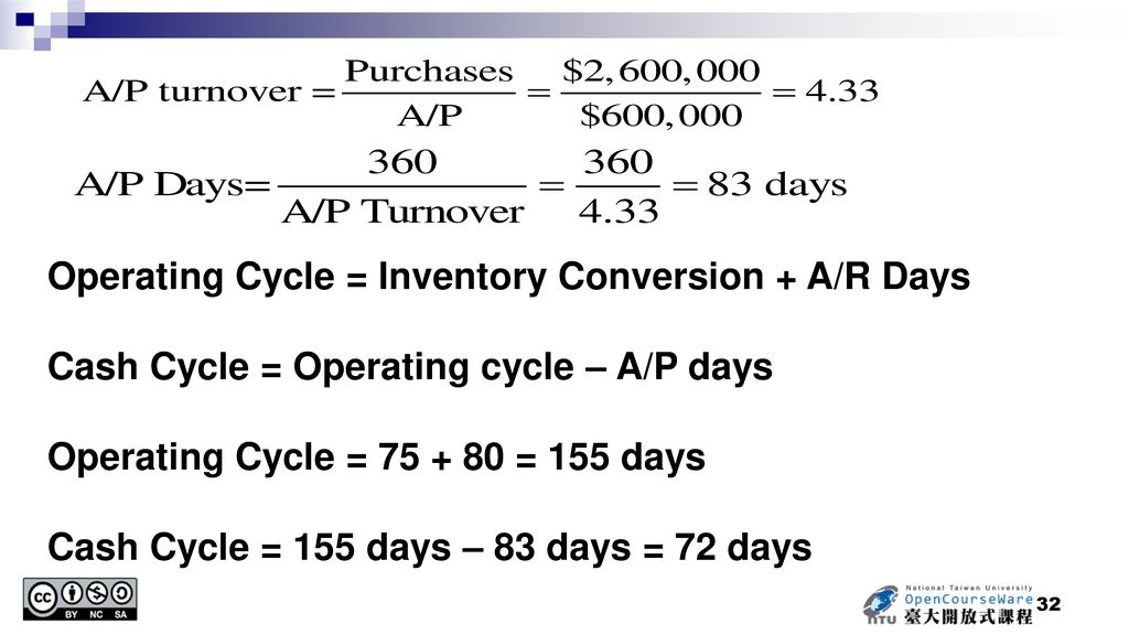 Operating Cycle = Inventory Conversion + A/R Days