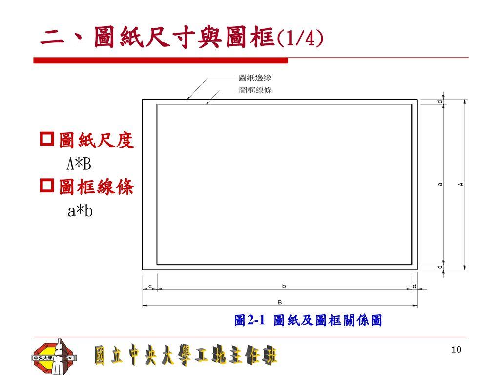 二、圖紙尺寸與圖框(1/4) 圖紙尺度 A*B 圖框線條 a*b 圖2-1 圖紙及圖框關係圖