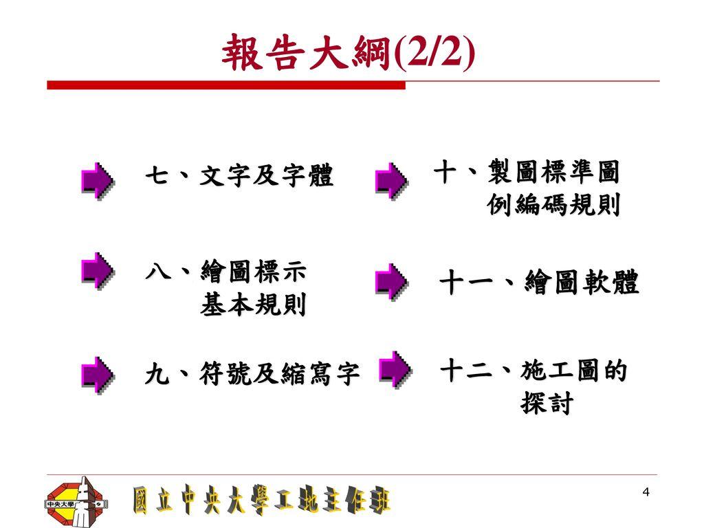 報告大綱(2/2) 十一、繪圖軟體 十、製圖標準圖 七、文字及字體 例編碼規則 八、繪圖標示 基本規則 十二、施工圖的 九、符號及縮寫字