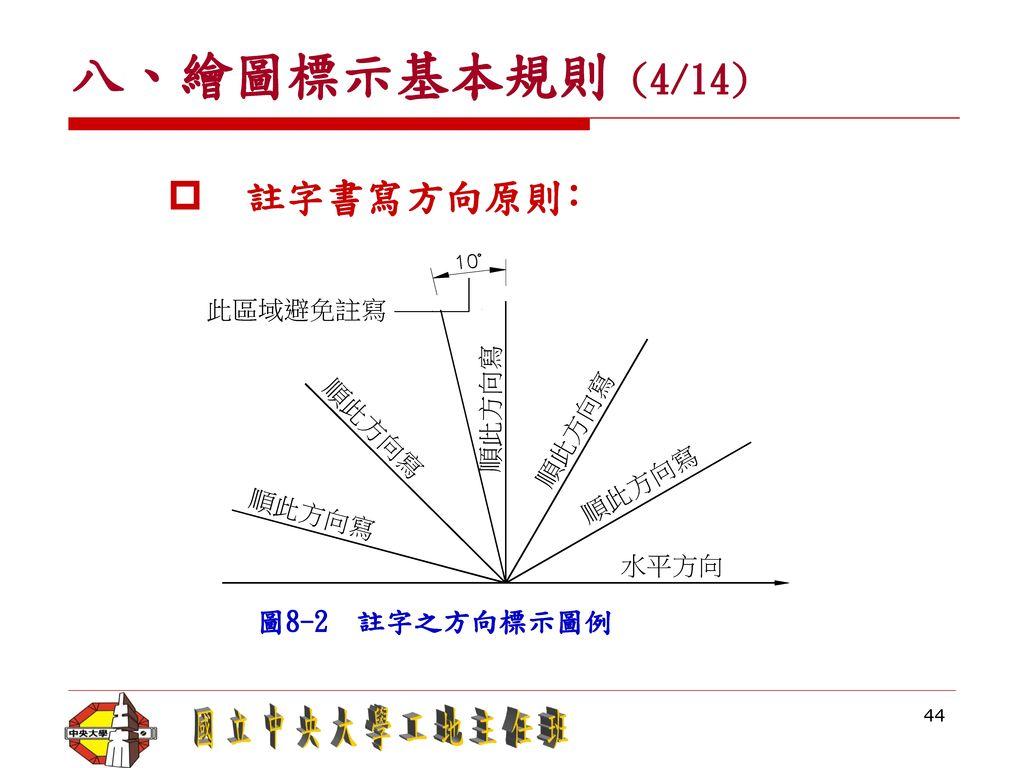 八、繪圖標示基本規則 (4/14) 註字書寫方向原則﹕ 圖8-2 註字之方向標示圖例