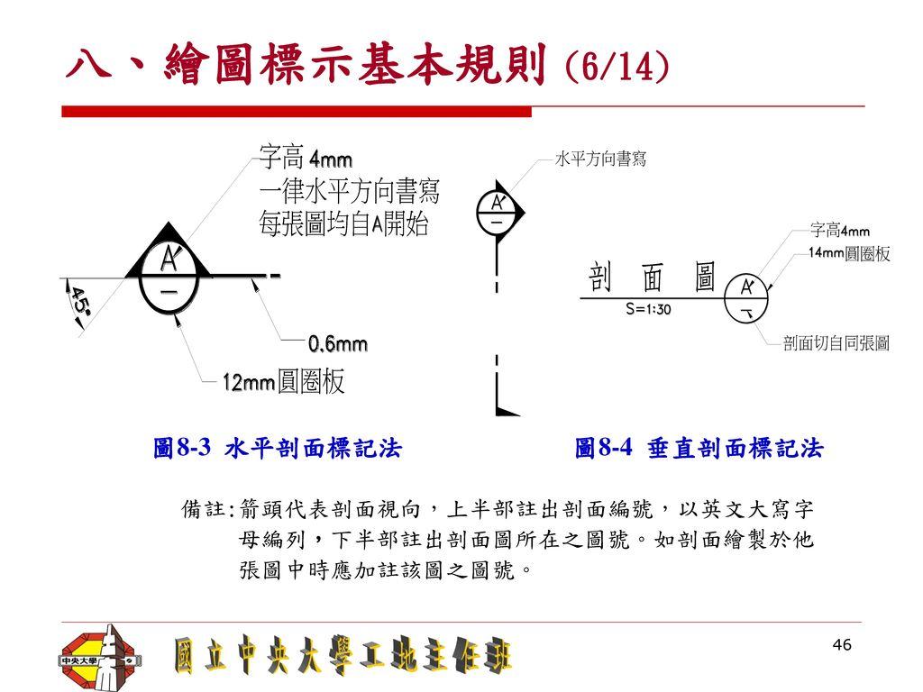 八、繪圖標示基本規則 (6/14) 圖8-3 水平剖面標記法 圖8-4 垂直剖面標記法