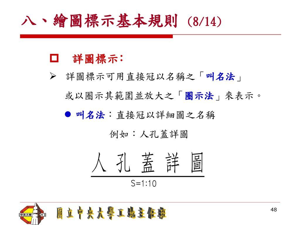 八、繪圖標示基本規則 (8/14) 詳圖標示﹕ 詳圖標示可用直接冠以名稱之「叫名法」 或以圈示其範圍並放大之「圈示法」來表示。