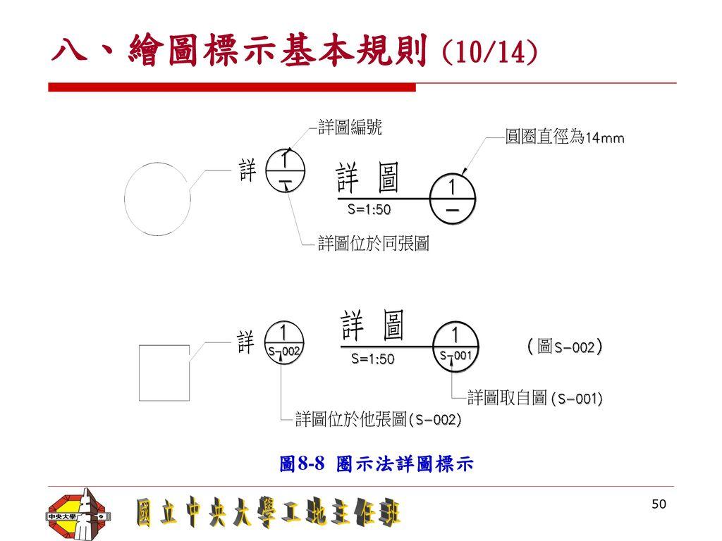 八、繪圖標示基本規則 (10/14) 圖8-8 圈示法詳圖標示