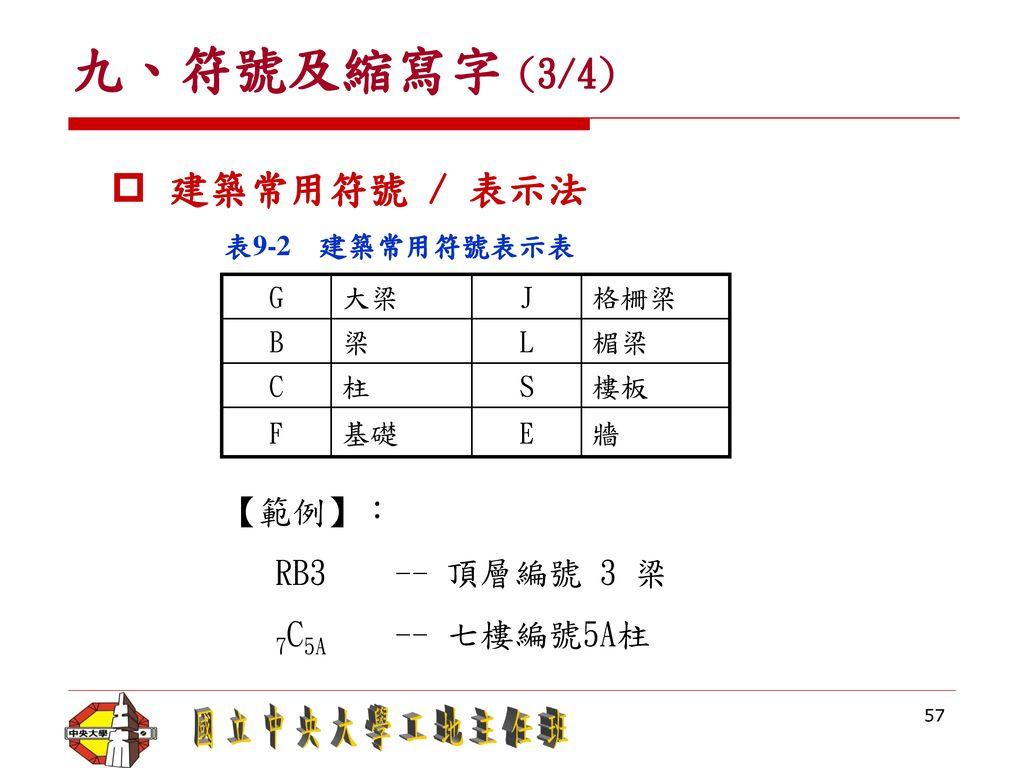 九、符號及縮寫字 (3/4) 建築常用符號 / 表示法 【範例】: RB3 -- 頂層編號 3 梁 7C5A -- 七樓編號5A柱