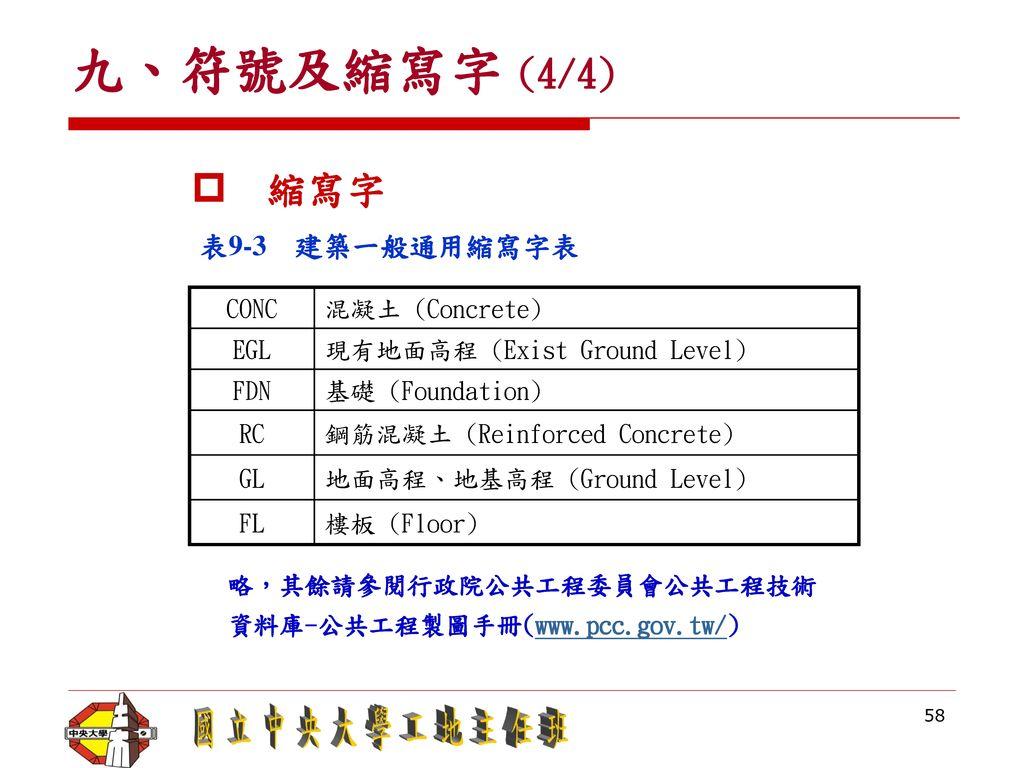 九、符號及縮寫字 (4/4) 縮寫字 表9-3 建築一般通用縮寫字表 CONC 混凝土 (Concrete) EGL