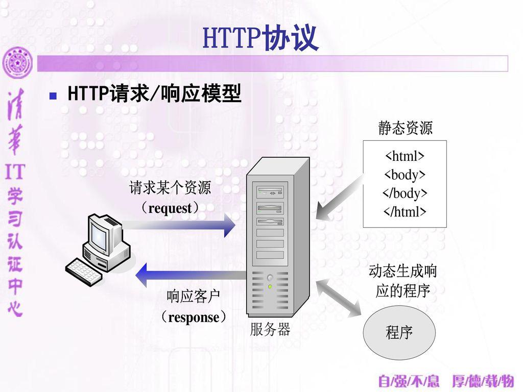 HTTP协议 HTTP请求/响应模型
