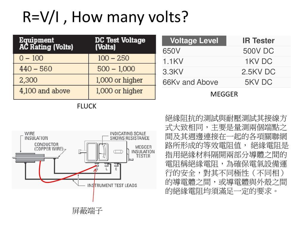 R=V/I , How many volts Voltage Level IR Tester 650V 500V DC 1.1KV
