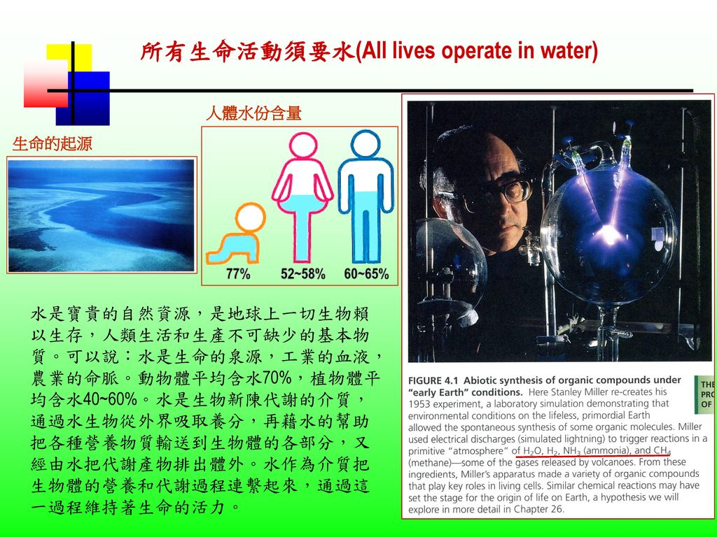 所有生命活動須要水(All lives operate in water)