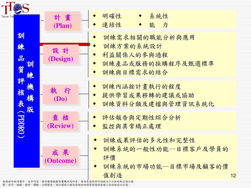 訓 練 品 質 評 核 表(PDDRO) 訓 練 機 構 版 計 畫 (Plan) 設 計 (Design) 執 行 (Do) 查 核