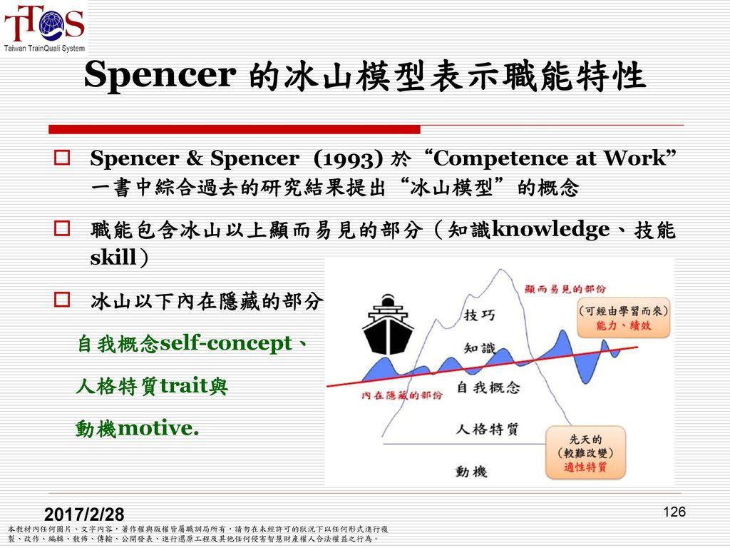 Spencer 的冰山模型表示職能特性 Spencer & Spencer (1993) 於 Competence at Work 一書中綜合過去的研究結果提出 冰山模型 的概念. 職能包含冰山以上顯而易見的部分(知識knowledge、技能 skill)